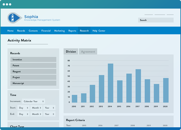 Contract management dashboard within the Wellspring software.