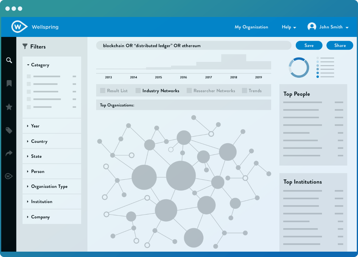 Wellspring software showing a visual representation of connected organizations based on a blockchain-related search.
